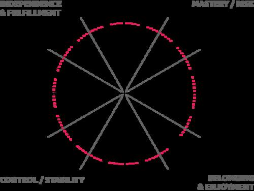 archetype-diagram-small